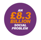 The £8.3 billion challenge