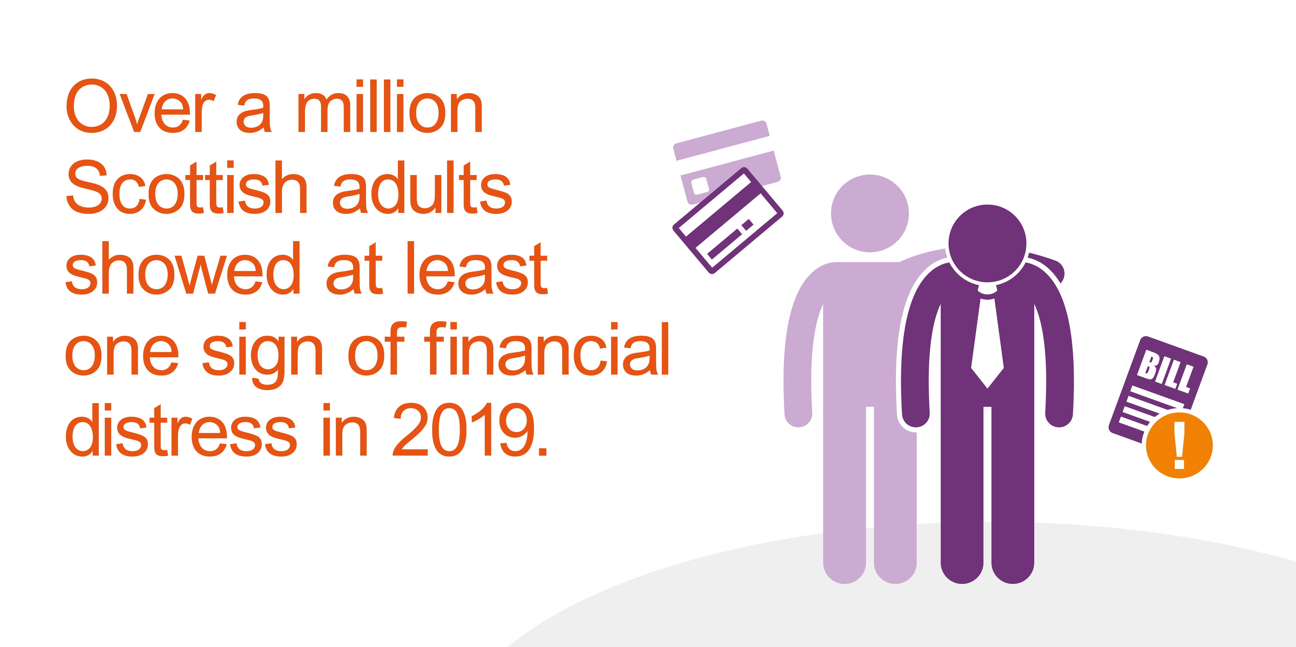 Over one million Scottish adults showed signs of financial distress in 2019
