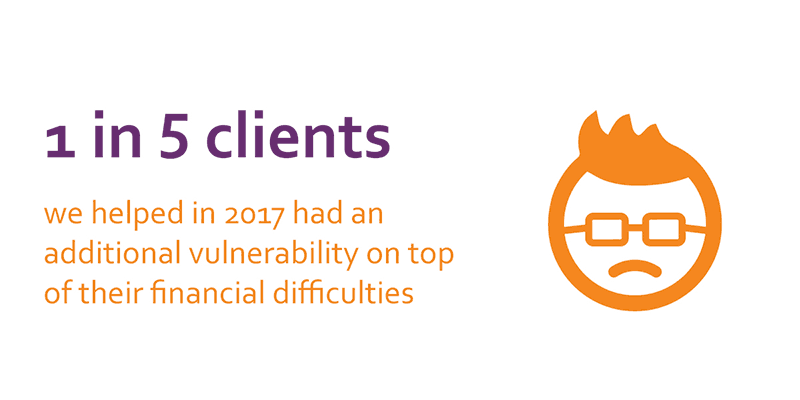 1 in 5 clients we advised in 2017 had an additional vulnerability on top of their financial difficulties