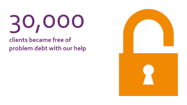 30,000 clients became free of problem debt with our help