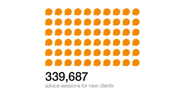 339,687 advice sessions for new clients