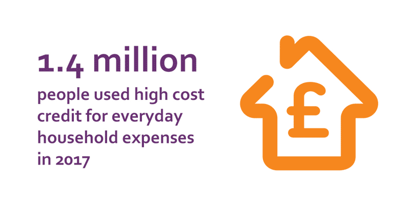 1.4 million people used high cost credit for everyday household expenses in 2017