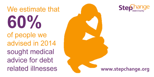 We estimate that 60% of people we advised in 2014 sought medical advice ofr debt related illnesses