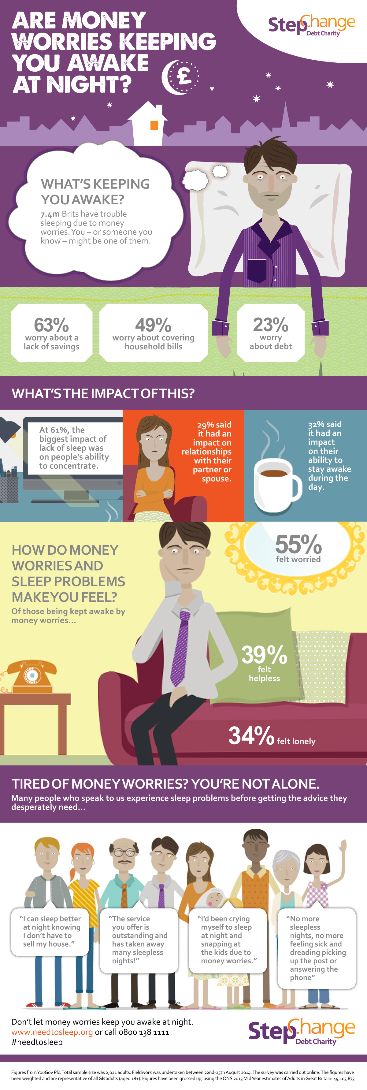 Are money worries keeping you awake at night?