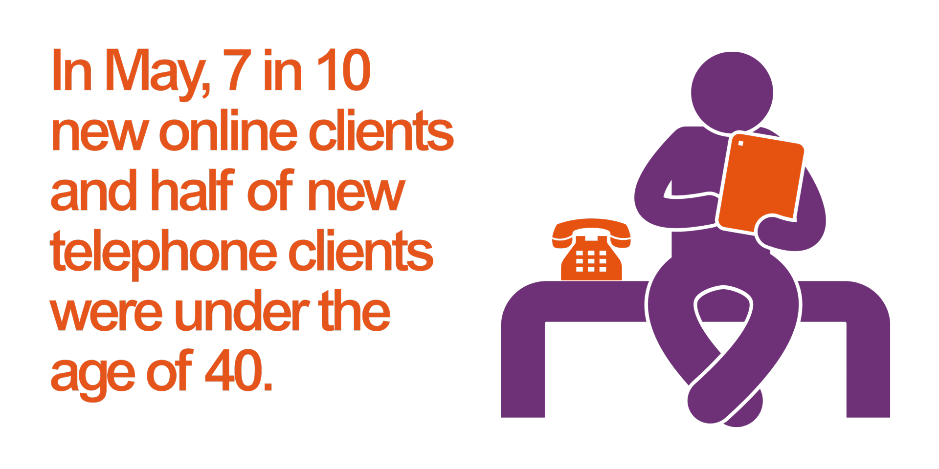 7-in-10-clients-infographic
