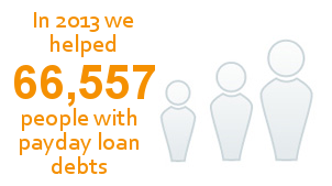 In 2013 we helped 66,557 people with payday loan debts