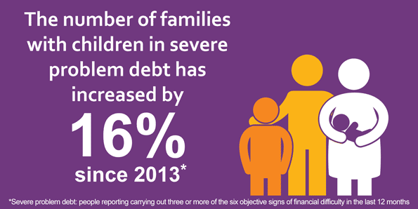 Graphic of family. Graphic says the numebr of families in severe problem debt has increased by 57% since 2013