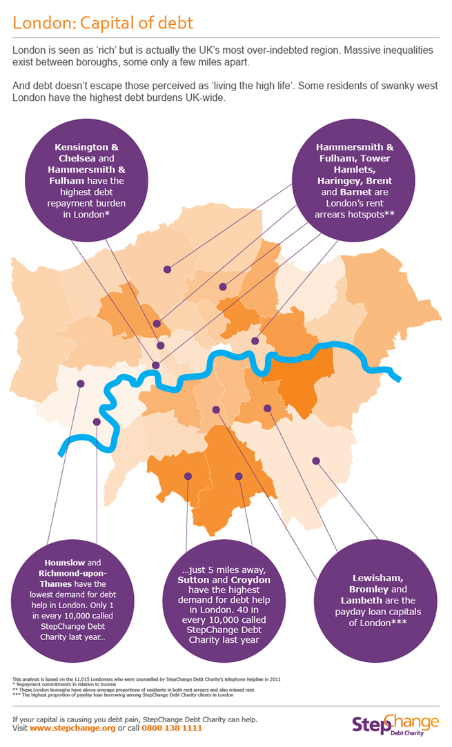 Infographic - London capital of personal debt