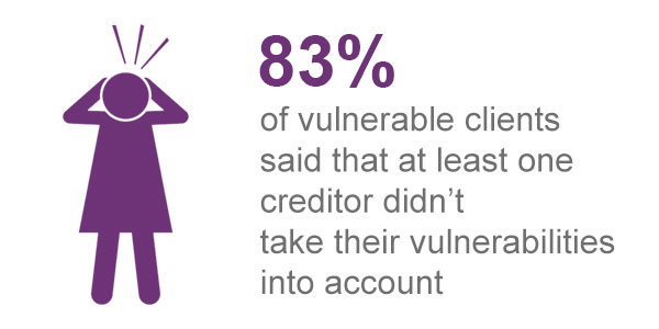 83% of vulnerable clients infographic