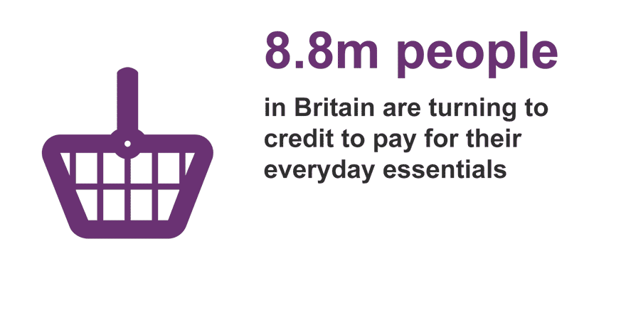 8.8m people in britain are turning to credit to pay for everyday essentials