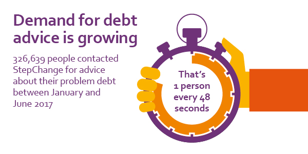 demand for debt advice is high