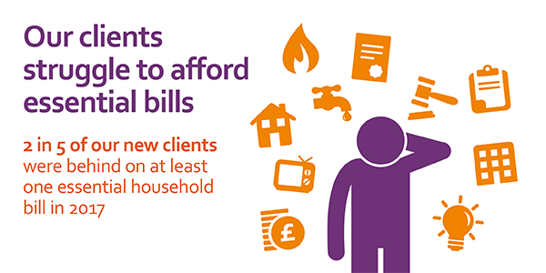 our clients struggle to afford essential bills